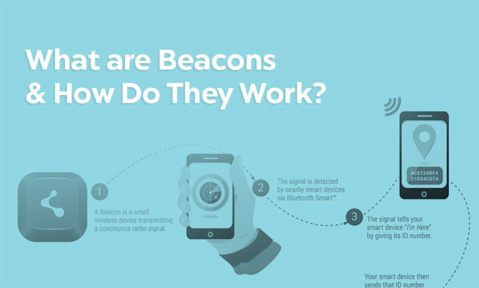 Infographic: What are Beacons and What Do They Do?