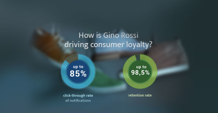 Proximity Drives Loyalty: Almost 99% of Gino Rossi Consumers Keep Using Its App