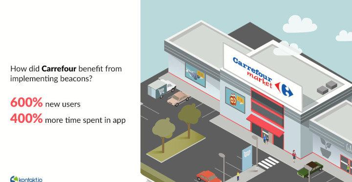 Carrefour Increases Mobile App Engagement 400% With Proximity & Beacons