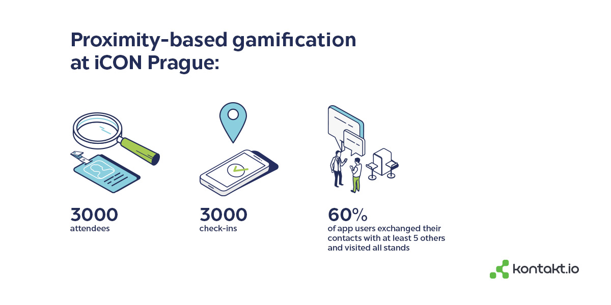 7_iCON-Prague-in-numbers