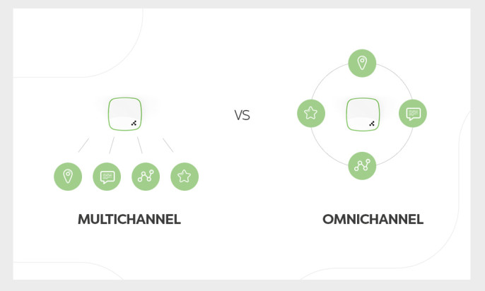 Omnichannel Marketing Gets Smarter with Beacons