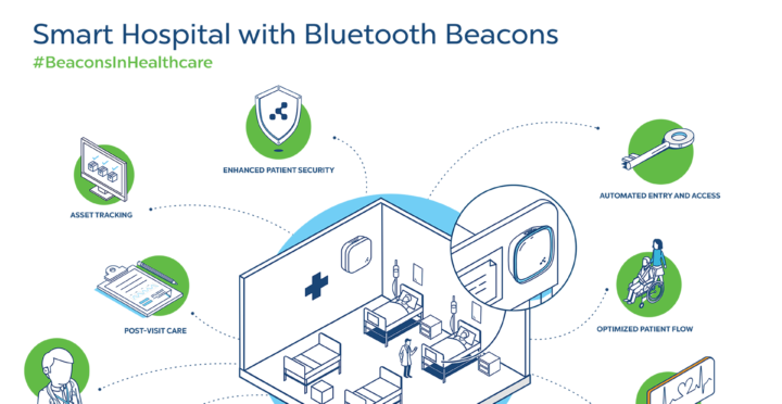 15 Top Bluetooth Tag Uses in Healthcare