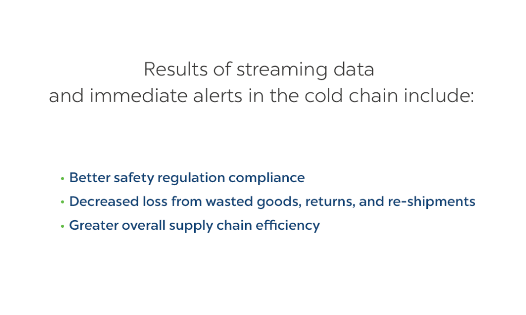 results of streaming data in asset tracking cold chain