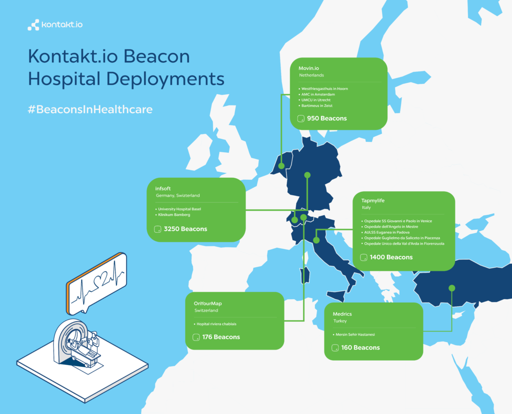Beacons supporting HCAHPS surveys