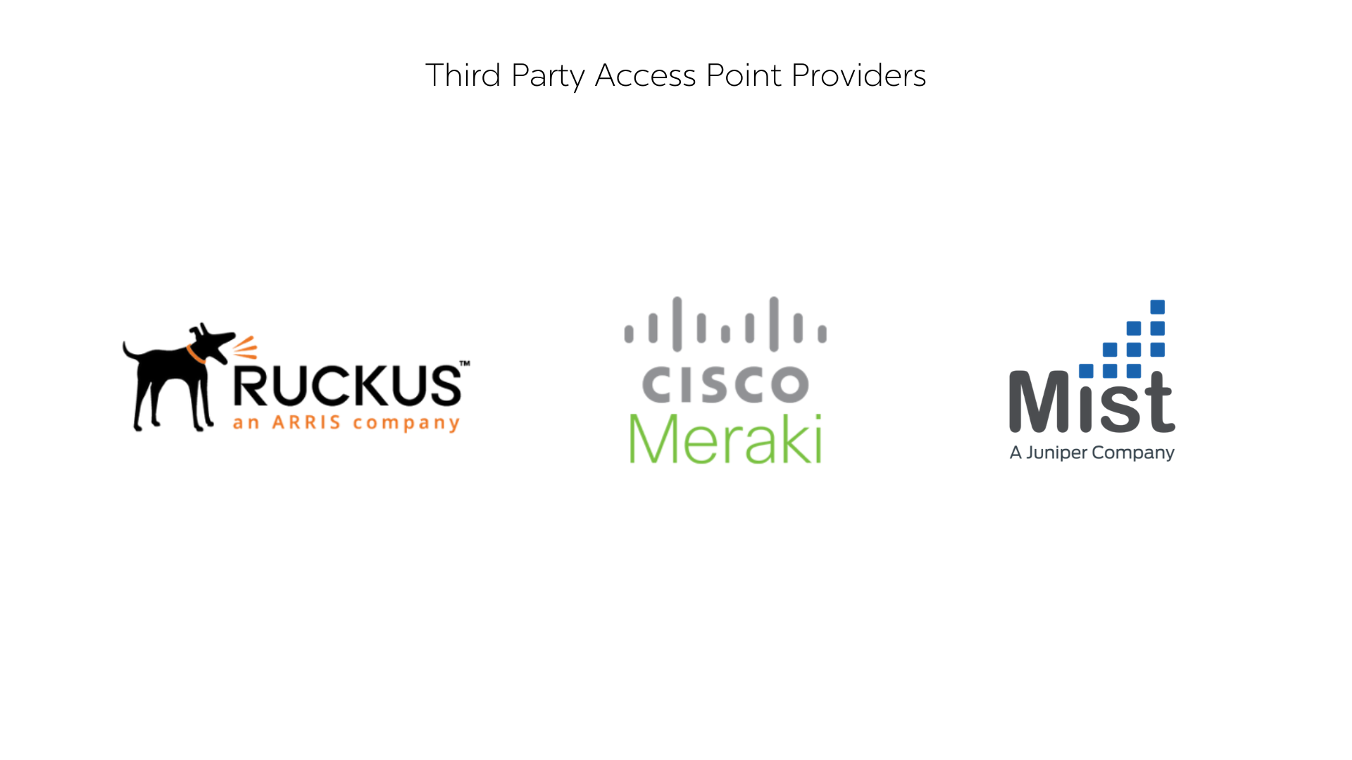 kontaktio-3rd-party-access-point-providers